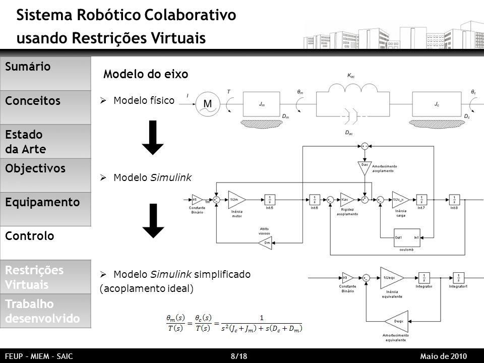 Sistema Robótico Colaborativo usando Restrições Virtuais FEUP – MIEM - SAIC 8/18 Maio de 2010 Modelo do eixo Modelo físico Modelo Simulink Modelo Simulink simplificado (acoplamento ideal) Sumário Conceitos Estado da Arte Objectivos Equipamento Controlo Restrições Virtuais Trabalho desenvolvido