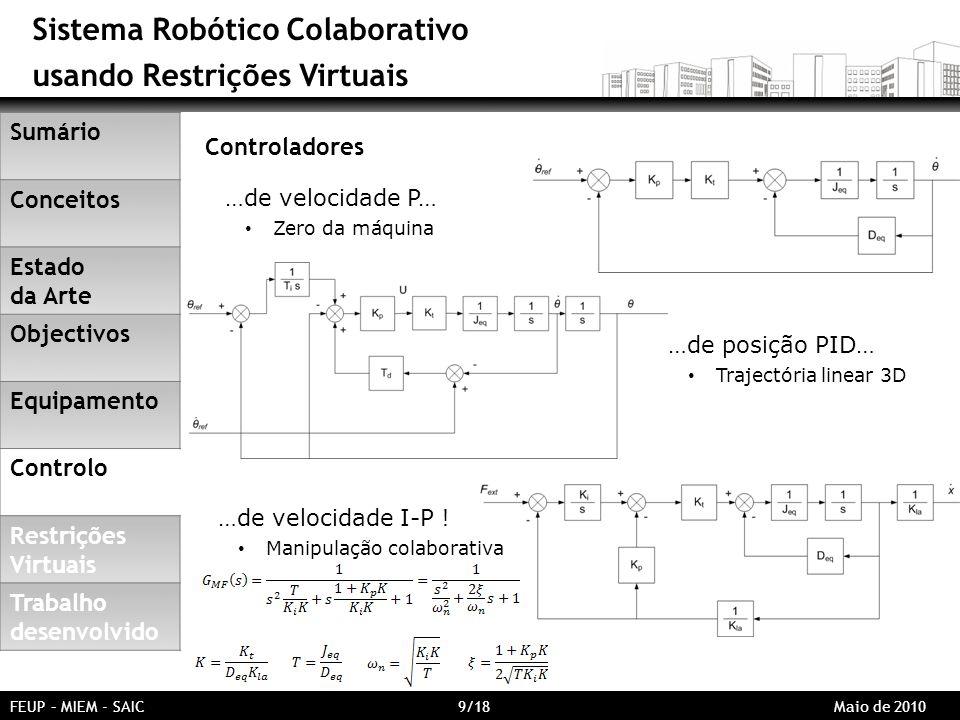 Sistema Robótico Colaborativo usando Restrições Virtuais FEUP – MIEM - SAIC 9/18 Maio de 2010 Controladores …de velocidade P… Zero da máquina …de posição PID… Trajectória linear 3D …de velocidade I-P .