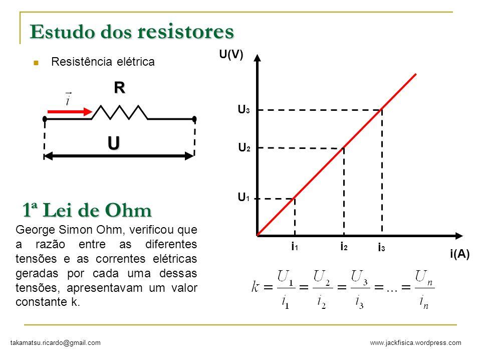www.jackfisica.wordpress.comtakamatsu.ricardo@gmail.com Estudo dos resistores Resistência elétricaRU U(V) i(A) U1U1 U2U2 U3U3 i1i1 i2i2 i3i3 1ª Lei de
