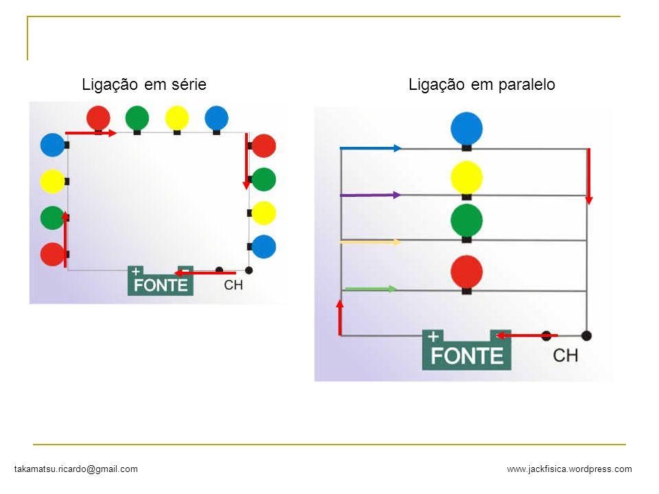 www.jackfisica.wordpress.comtakamatsu.ricardo@gmail.com Ligação em sérieLigação em paralelo