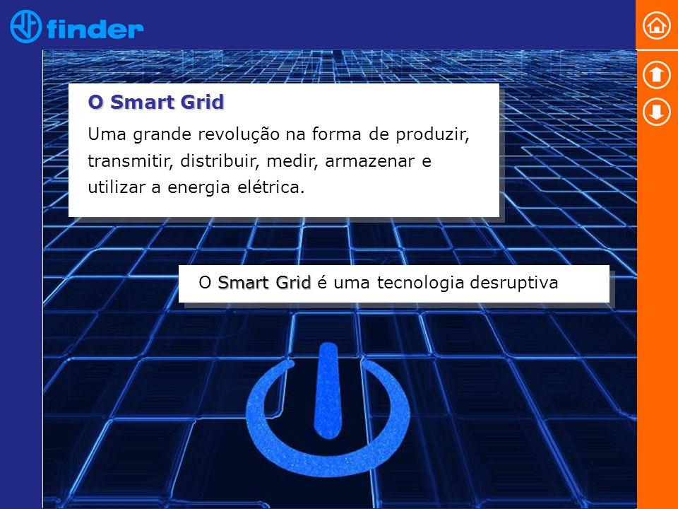 O Smart Grid Uma grande revolução na forma de produzir, transmitir, distribuir, medir, armazenar e utilizar a energia elétrica.