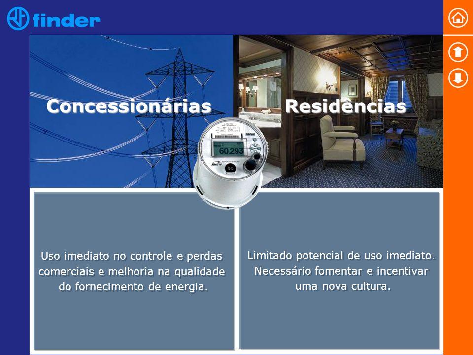 Uso imediato no controle e perdas comerciais e melhoria na qualidade do fornecimento de energia.