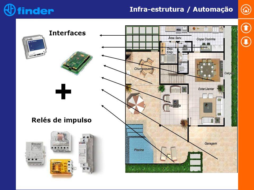 Infra-estrutura / Automação Interfaces Relés de impulso +
