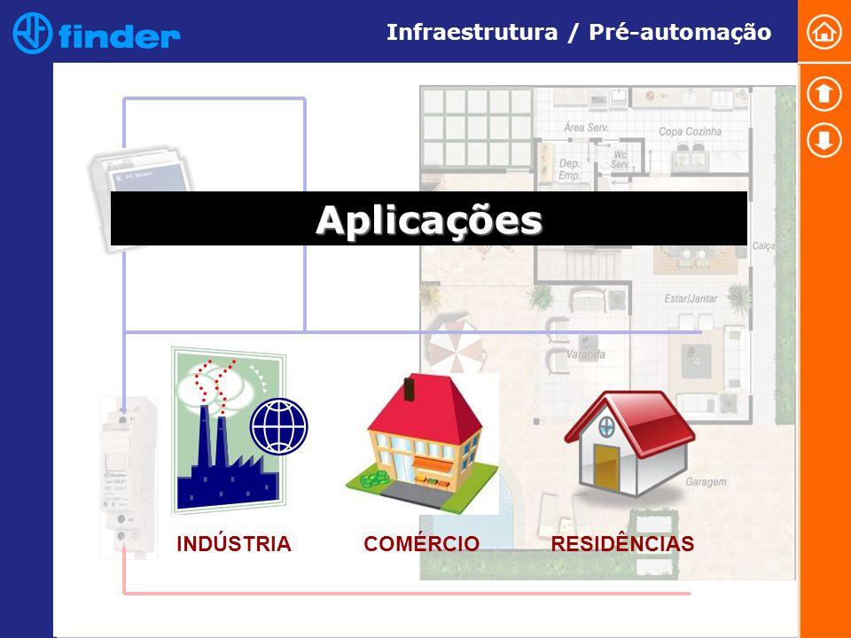 Aplicações INDÚSTRIACOMÉRCIORESIDÊNCIAS Infraestrutura / Pré-automação