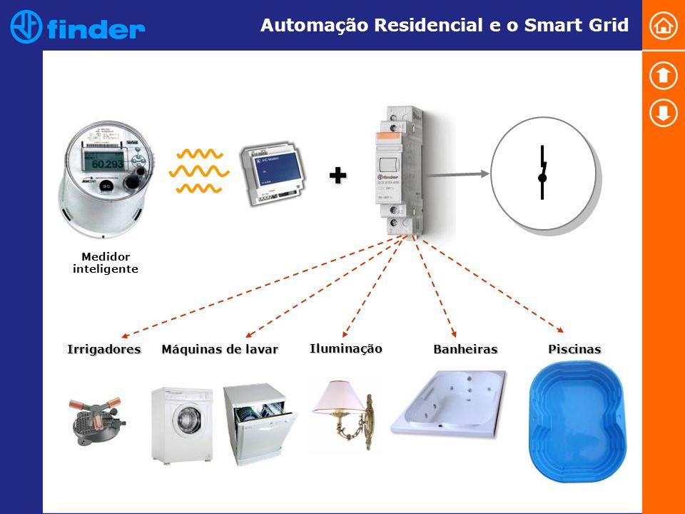 + Automação Residencial e o Smart Grid Irrigadores Máquinas de lavar BanheirasPiscinasIluminação Medidor inteligente