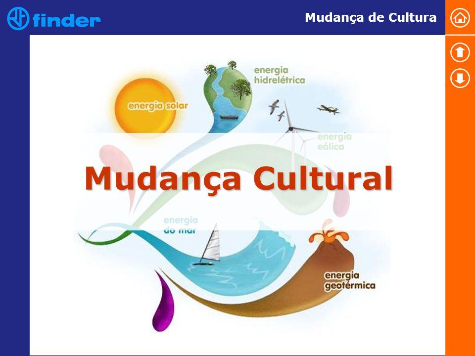 Mudança de Cultura Mudança Cultural