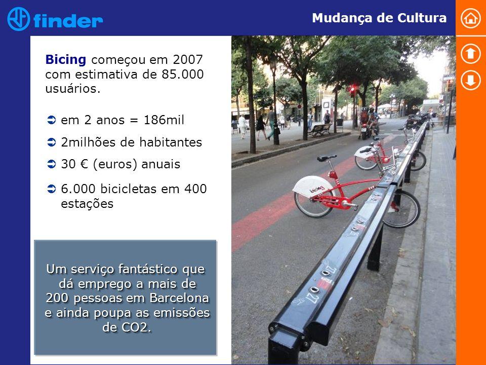 em 2 anos = 186mil 2milhões de habitantes 30 (euros) anuais 6.000 bicicletas em 400 estações Um serviço fantástico que dá emprego a mais de dá emprego a mais de 200 pessoas em Barcelona 200 pessoas em Barcelona e ainda poupa as emissões e ainda poupa as emissões de CO2.