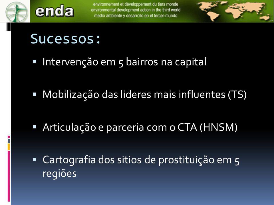 Sucessos: Intervenção em 5 bairros na capital Mobilização das lideres mais influentes (TS) Articulação e parceria com o CTA (HNSM) Cartografia dos sit