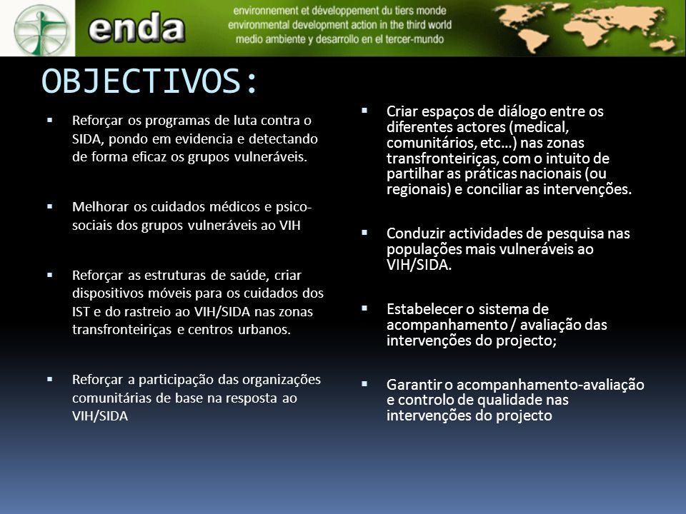 Sucessos: Intervenção em 5 bairros na capital Mobilização das lideres mais influentes (TS) Articulação e parceria com o CTA (HNSM) Cartografia dos sitios de prostituição em 5 regiões