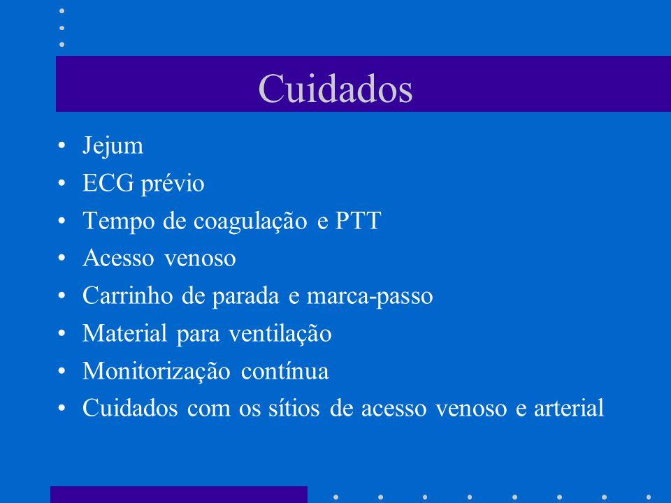 Cuidados Jejum ECG prévio Tempo de coagulação e PTT Acesso venoso Carrinho de parada e marca-passo Material para ventilação Monitorização contínua Cui