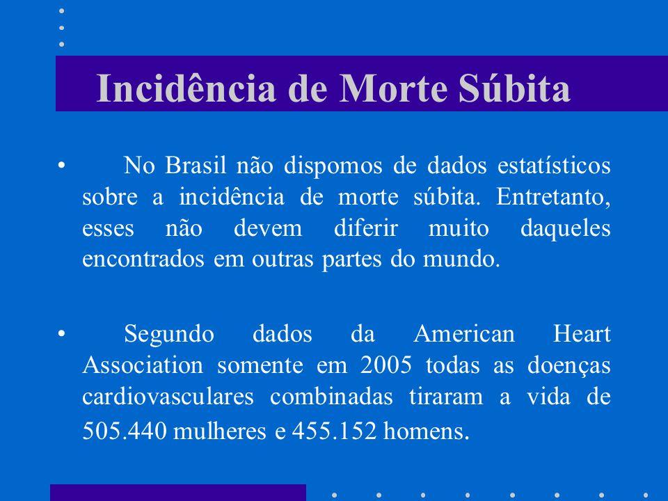 Incidência de Morte Súbita No Brasil não dispomos de dados estatísticos sobre a incidência de morte súbita. Entretanto, esses não devem diferir muito