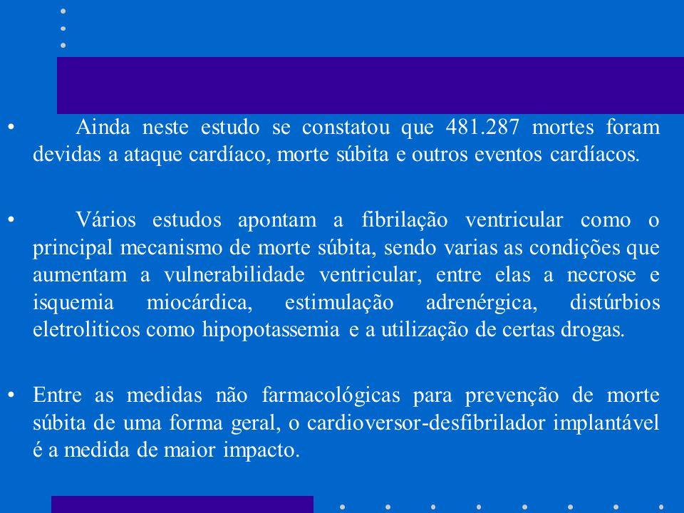 Ainda neste estudo se constatou que 481.287 mortes foram devidas a ataque cardíaco, morte súbita e outros eventos cardíacos. Vários estudos apontam a