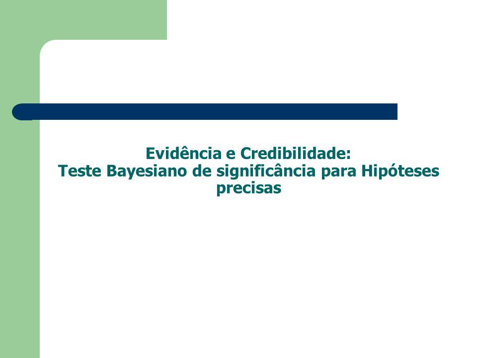 Evidência e Credibilidade: Teste Bayesiano de significância para Hipóteses precisas