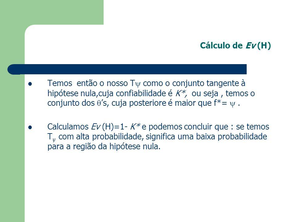 Cálculo de Ev (H) Temos então o nosso T como o conjunto tangente à hipótese nula,cuja confiabilidade é K*, ou seja, temos o conjunto dos s, cuja poste