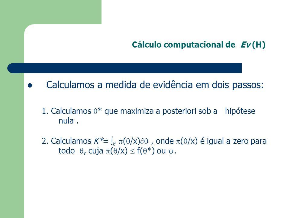Cálculo computacional de Ev (H) Calculamos a medida de evidência em dois passos: 1. Calculamos * que maximiza a posteriori sob a hipótese nula. 2. Cal