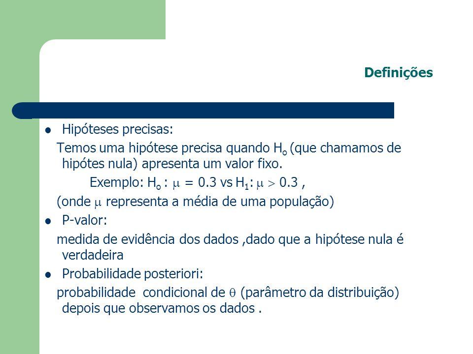 Definições Hipóteses precisas: Temos uma hipótese precisa quando H o (que chamamos de hipótes nula) apresenta um valor fixo. Exemplo: H o : = 0.3 vs H