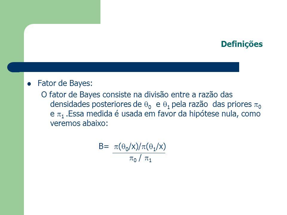Definições Fator de Bayes: O fator de Bayes consiste na divisão entre a razão das densidades posteriores de 0 e 1 pela razão das priores 0 e 1.Essa me