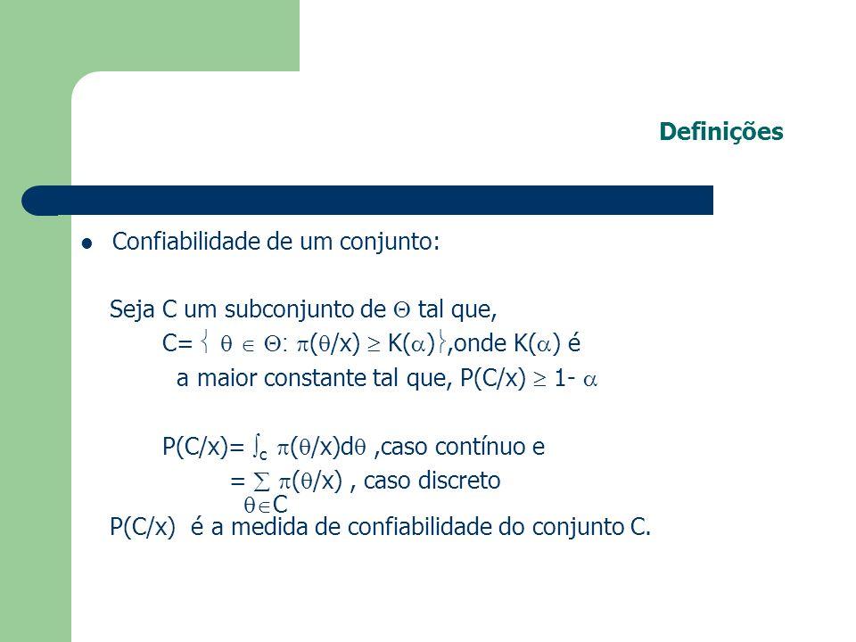 Definições Confiabilidade de um conjunto: Seja C um subconjunto de tal que, C= : ( /x) K( ),onde K( ) é a maior constante tal que, P(C/x) 1- P(C/x)= c