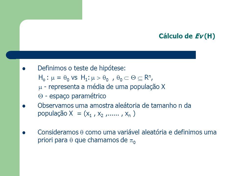 Cálculo de Ev (H) Definimos o teste de hipótese: H o : = 0 vs H 1 : 0, 0 R n, - representa a média de uma população X - espaço paramétrico Observamos