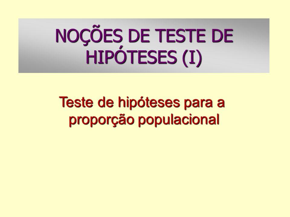 NOÇÕES DE TESTE DE HIPÓTESES (I) Teste de hipóteses para a proporção populacional