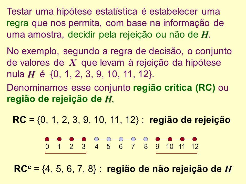 Regra de decisão (teste) Seja x o valor observado da variável aleatória X.