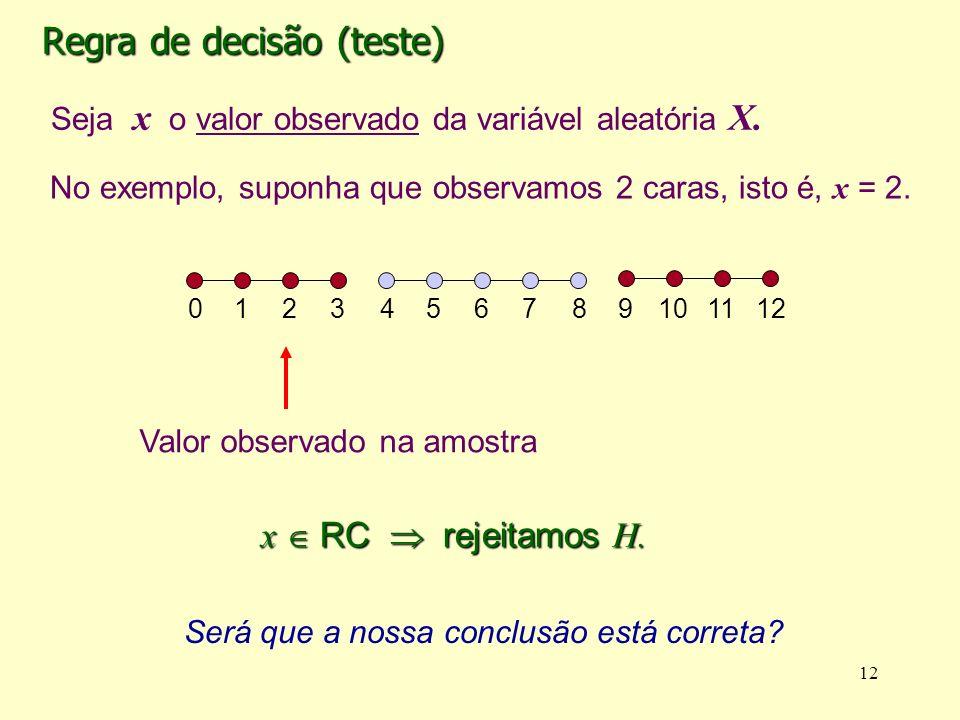 Regra de decisão (teste) Seja x o valor observado da variável aleatória X. No exemplo, suponha que observamos 2 caras, isto é, x = 2. Será que a nossa