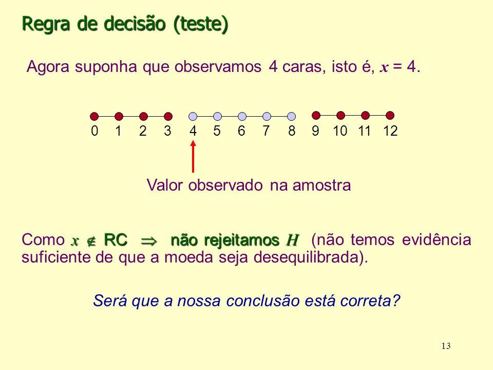 Regra de decisão (teste) H Ao decidir pela rejeição ou não da hipótese nula H, podemos cometer dois tipos de erro.