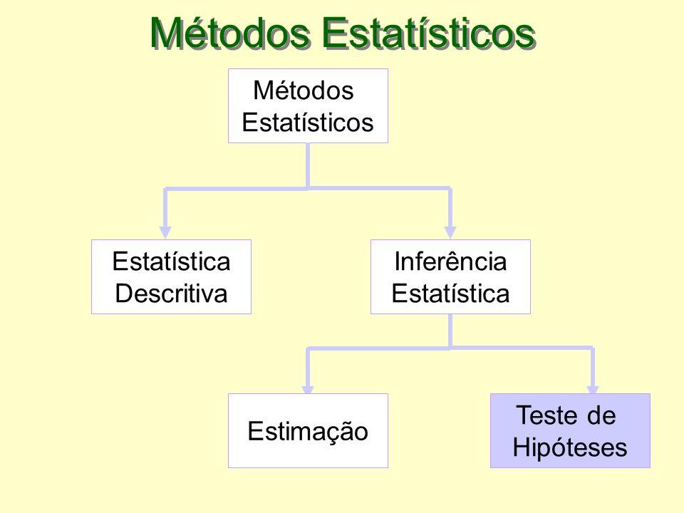 Métodos Estatísticos Métodos Estatísticos Estatística Descritiva Inferência Estatística Estimação Teste de Hipóteses