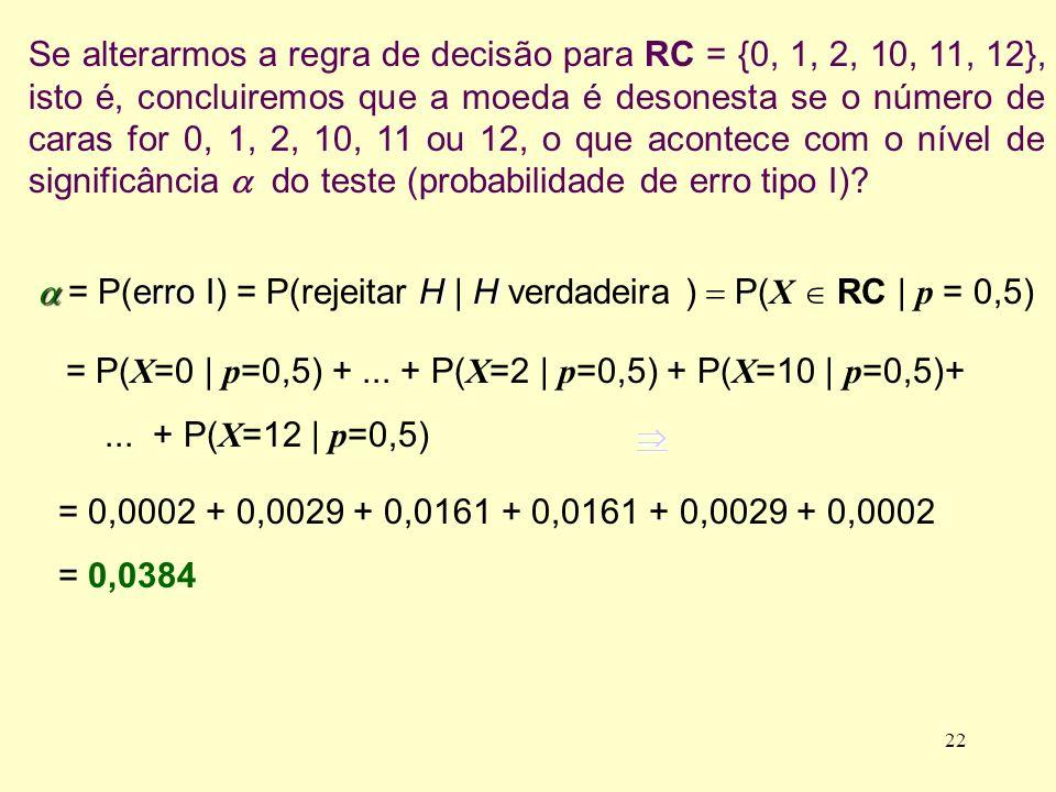 Binomial com n = 12 e p = 0,5 x Pr 00,0002441406 10,0029296875 20,0161132812 30,0537109375 40,1208496094 50,1933593750 60,2255859375 70,1933593750 80,1208496094 90,0537109375 100,0161132812 110,0029296875 120,0002441406 23