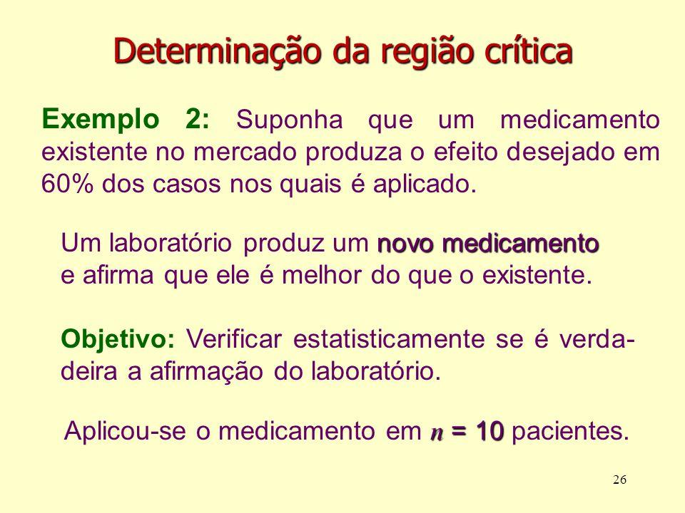 Exemplo 2: Suponha que um medicamento existente no mercado produza o efeito desejado em 60% dos casos nos quais é aplicado. novo medicamento Um labora