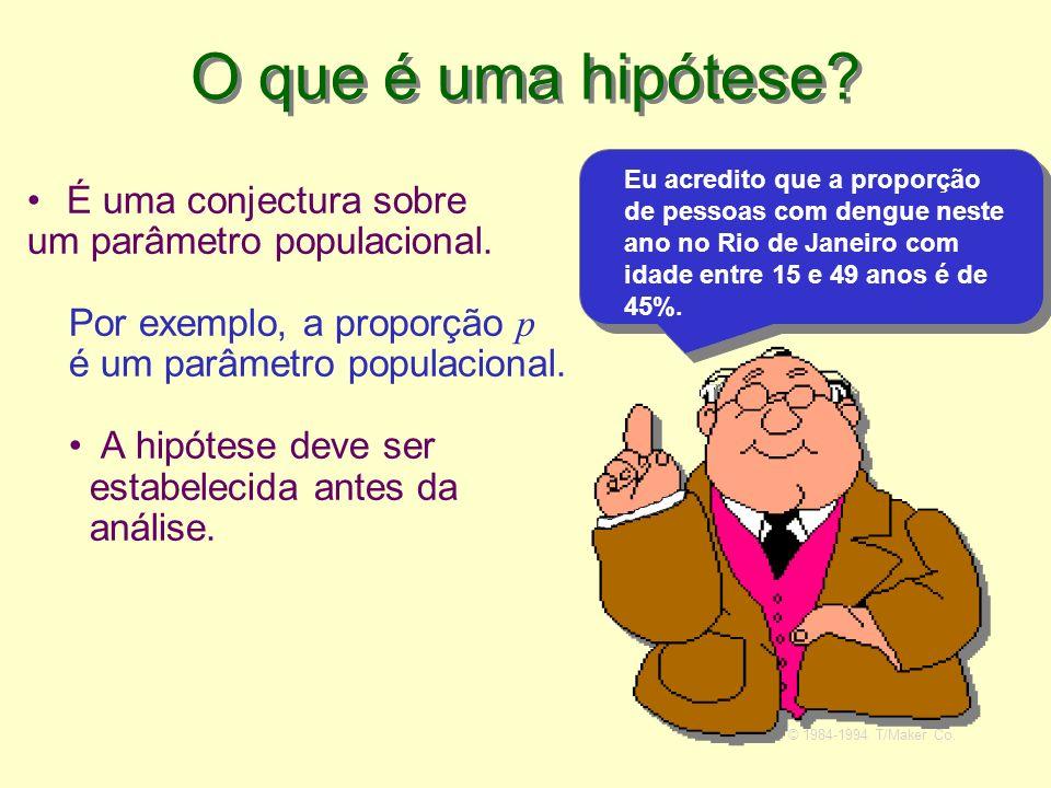 O que é uma hipótese? É uma conjectura sobre um parâmetro populacional. Por exemplo, a proporção p é um parâmetro populacional. A hipótese deve ser es