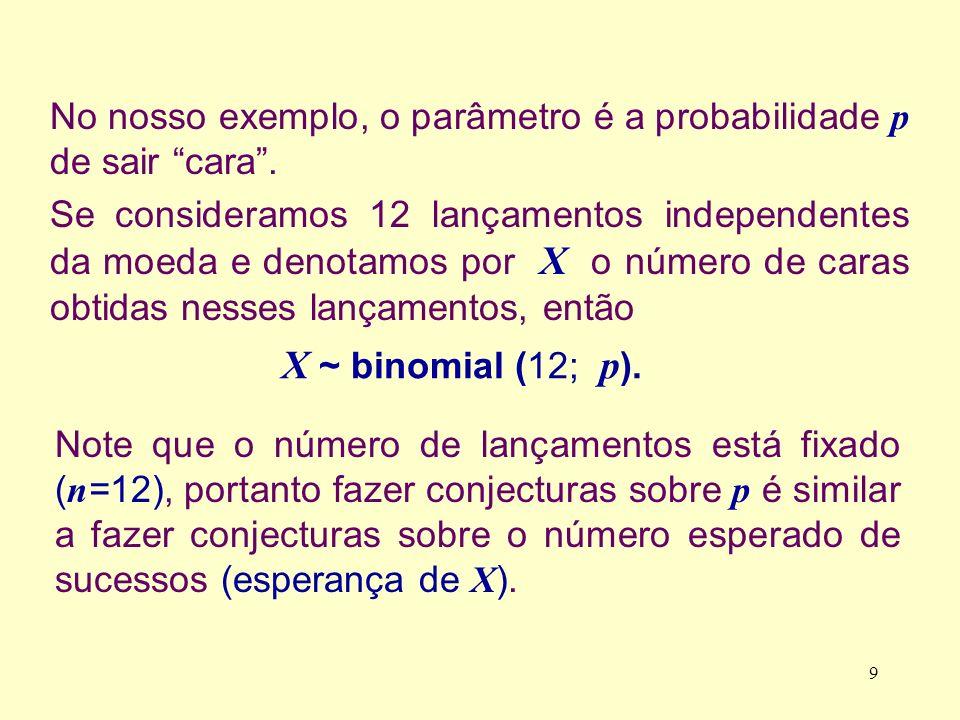 No nosso exemplo, o parâmetro é a probabilidade p de sair cara. Se consideramos 12 lançamentos independentes da moeda e denotamos por X o número de ca