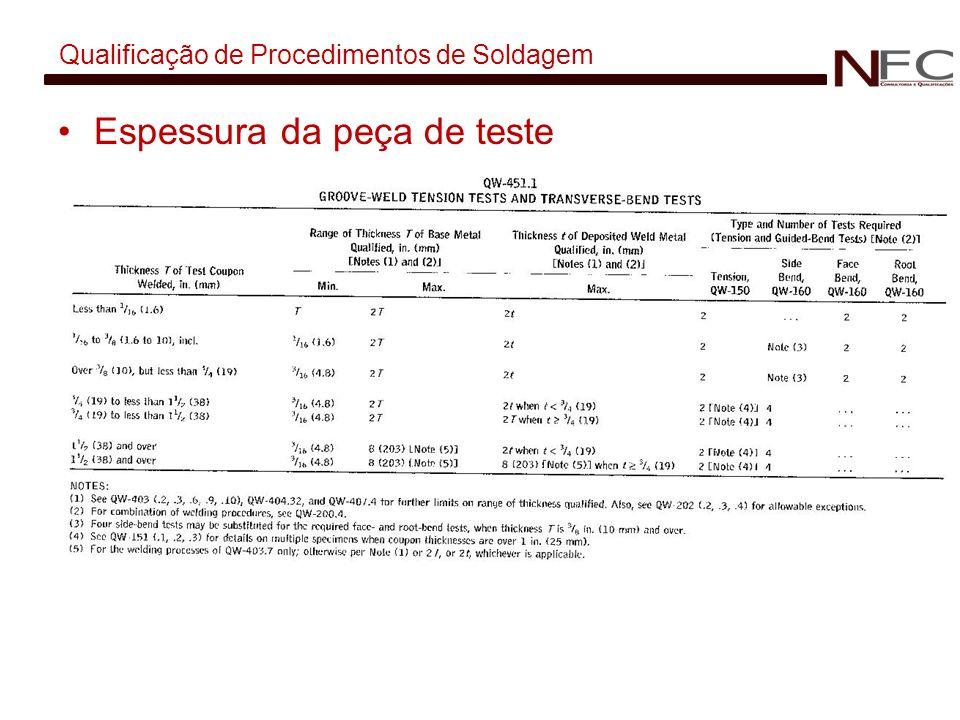 Qualificação de Procedimentos de Soldagem Espessura da peça de teste