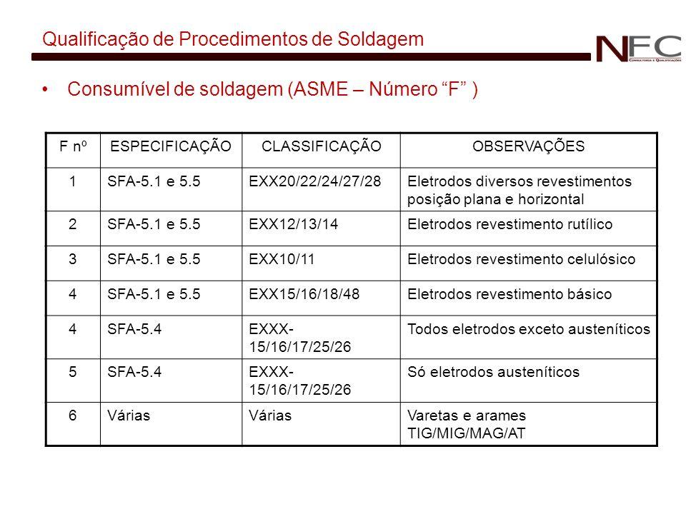 Qualificação de Procedimentos de Soldagem Consumível de soldagem (ASME – Número F ) F nºESPECIFICAÇÃOCLASSIFICAÇÃOOBSERVAÇÕES 1SFA-5.1 e 5.5EXX20/22/2