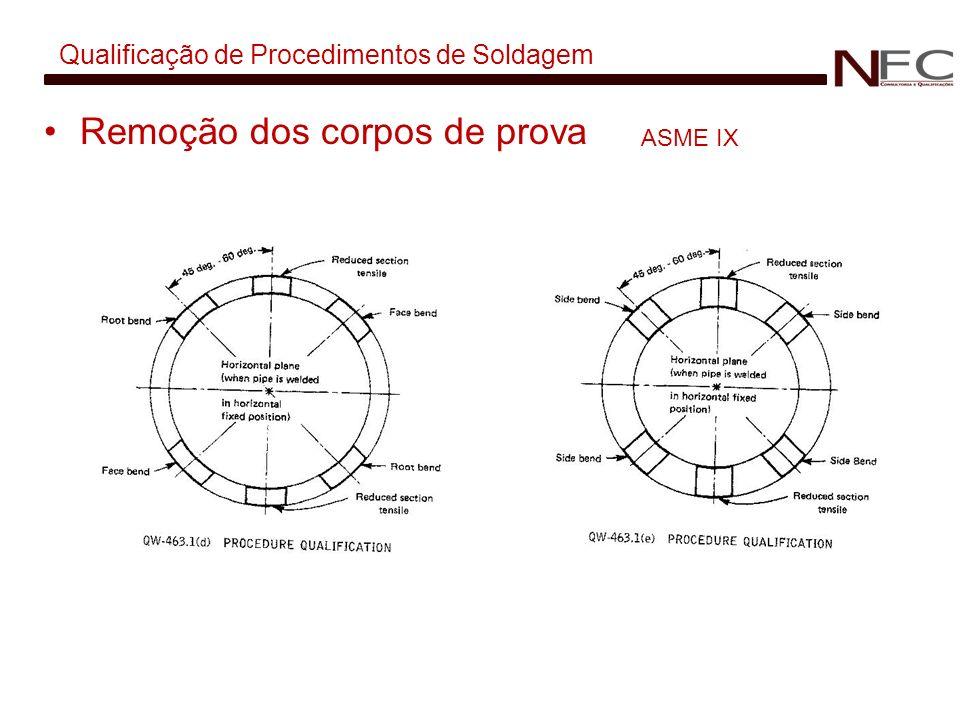 Qualificação de Procedimentos de Soldagem Remoção dos corpos de prova ASME IX