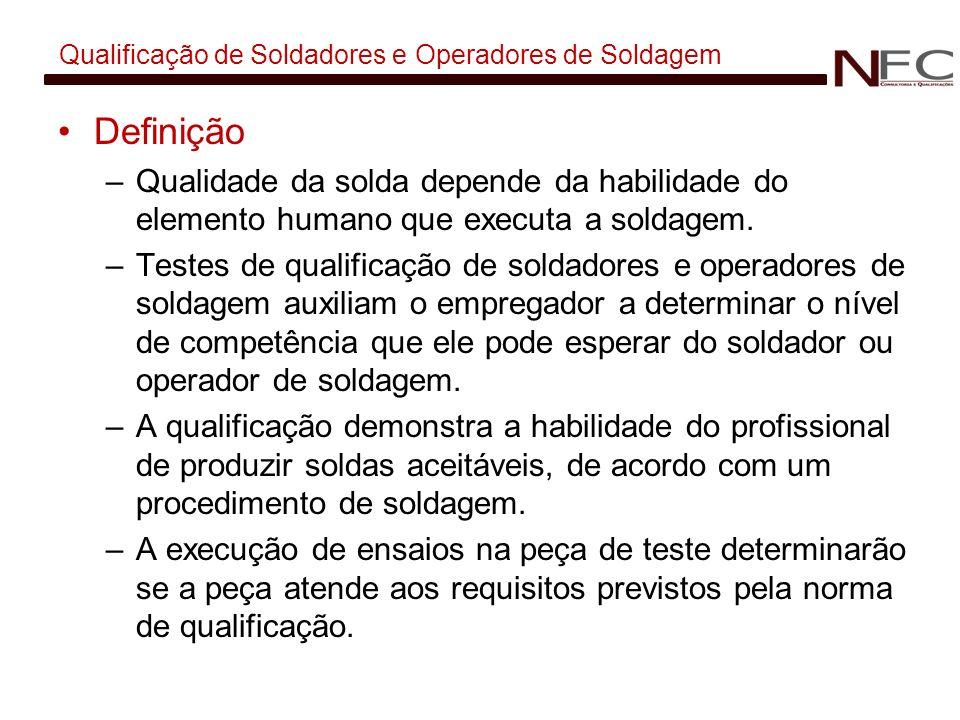 Qualificação de Soldadores e Operadores de Soldagem Definição –Qualidade da solda depende da habilidade do elemento humano que executa a soldagem. –Te