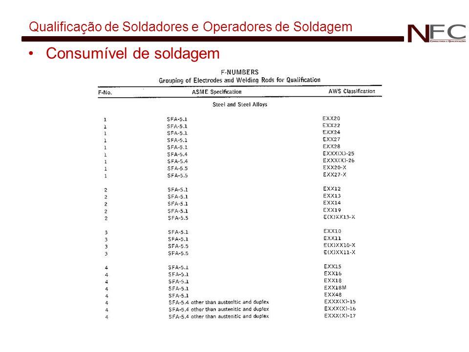Qualificação de Soldadores e Operadores de Soldagem Consumível de soldagem