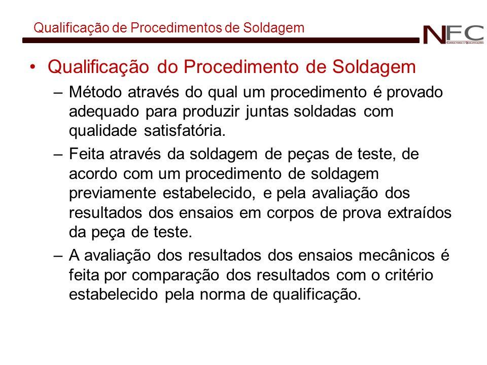 Qualificação de Procedimentos de Soldagem Qualificação do Procedimento de Soldagem –Método através do qual um procedimento é provado adequado para pro