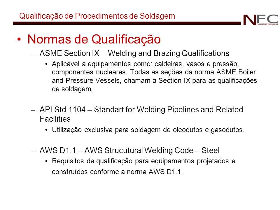 Qualificação de Procedimentos de Soldagem Normas de Qualificação –ASME Section IX – Welding and Brazing Qualifications Aplicável a equipamentos como: