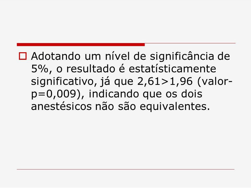 Adotando um nível de significância de 5%, o resultado é estatísticamente significativo, já que 2,61>1,96 (valor- p=0,009), indicando que os dois anestésicos não são equivalentes.