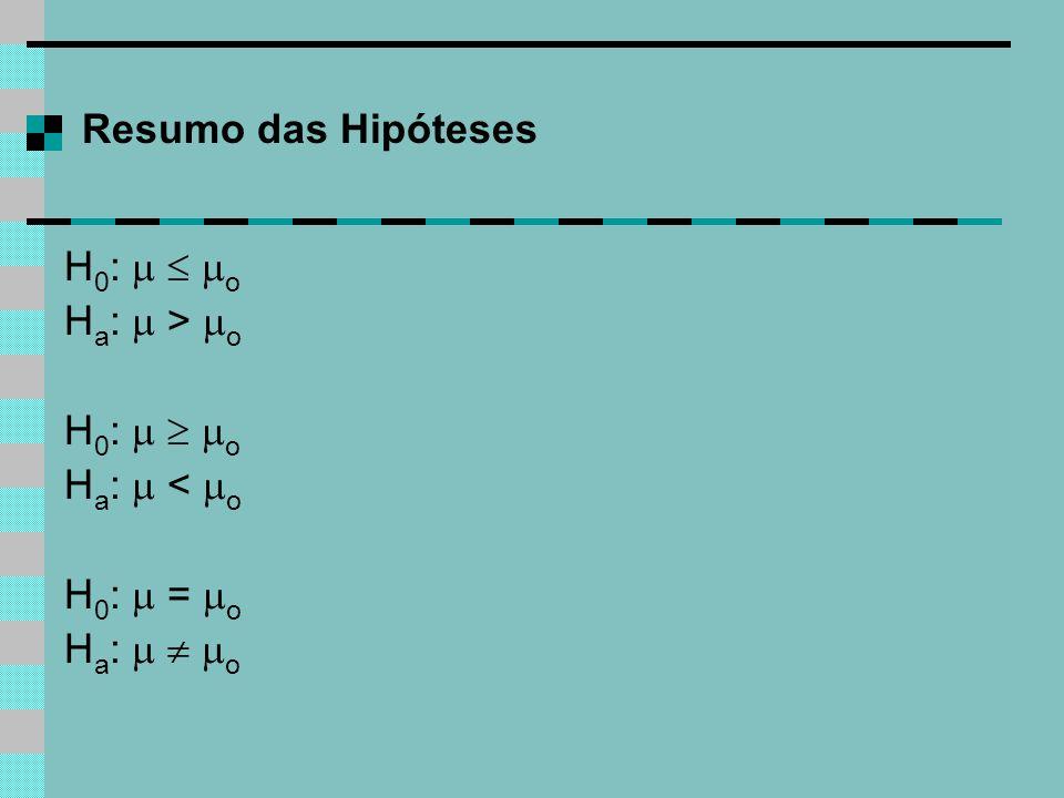 H 0 : o H a : > o H 0 : o H a : < o H 0 : = o H a : o Resumo das Hipóteses