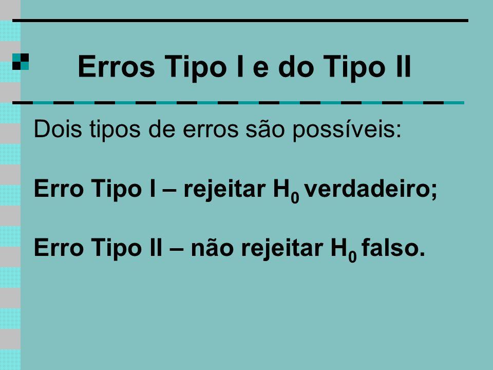 Erros Tipo I e do Tipo II Dois tipos de erros são possíveis: Erro Tipo I – rejeitar H 0 verdadeiro; Erro Tipo II – não rejeitar H 0 falso.