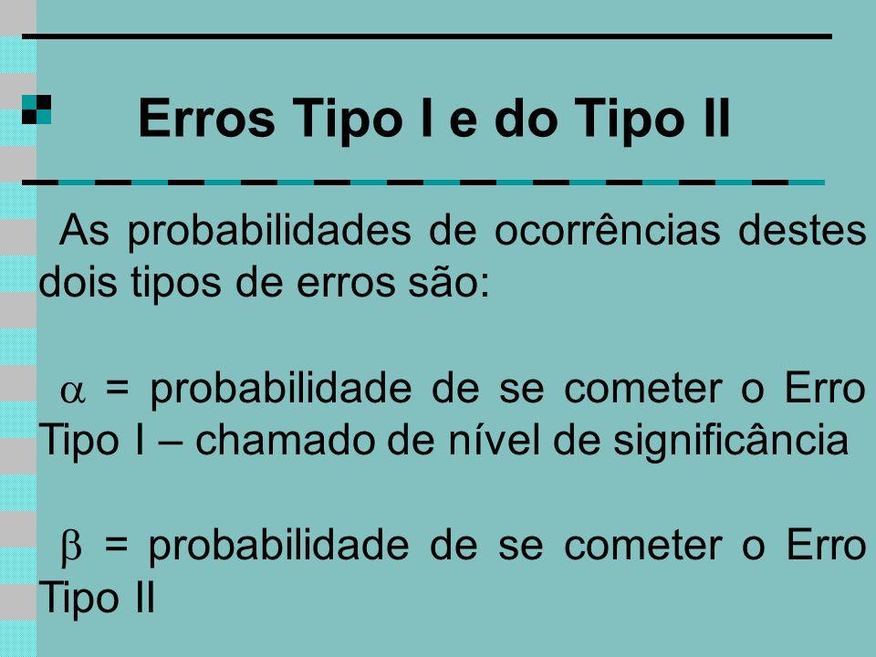 Erros Tipo I e do Tipo II As probabilidades de ocorrências destes dois tipos de erros são: = probabilidade de se cometer o Erro Tipo I – chamado de nível de significância = probabilidade de se cometer o Erro Tipo II