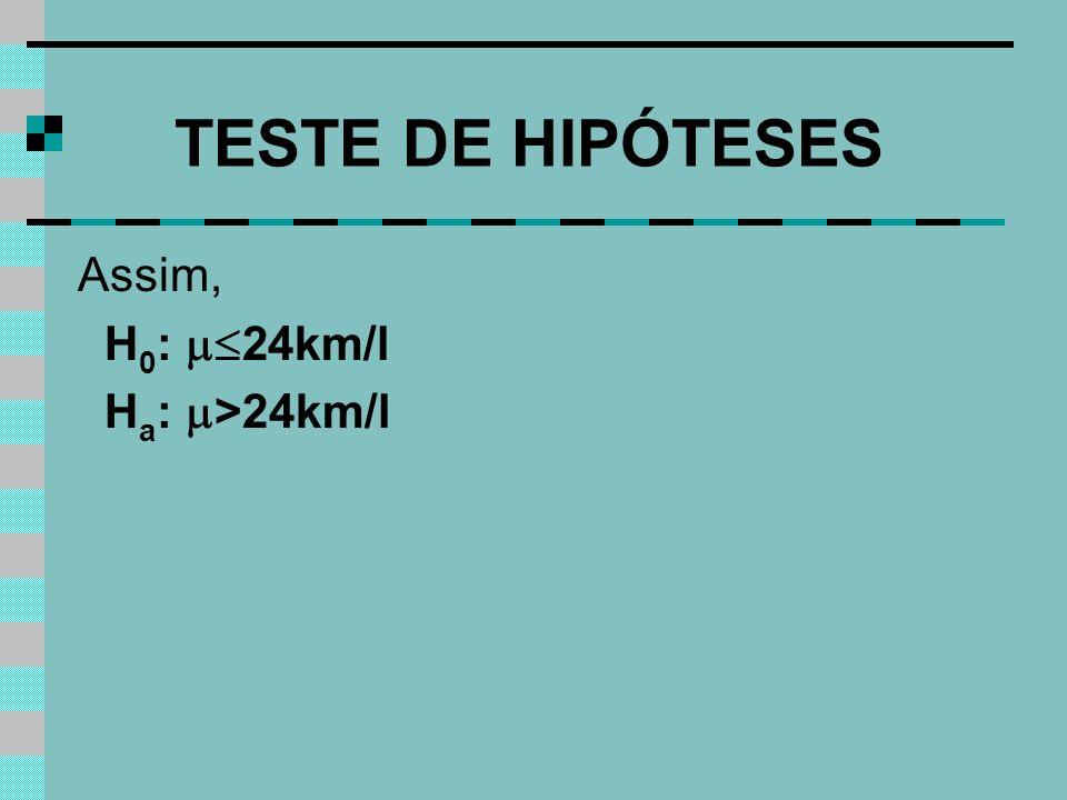 TESTE DE HIPÓTESES Assim, H 0 : 24km/l H a : >24km/l