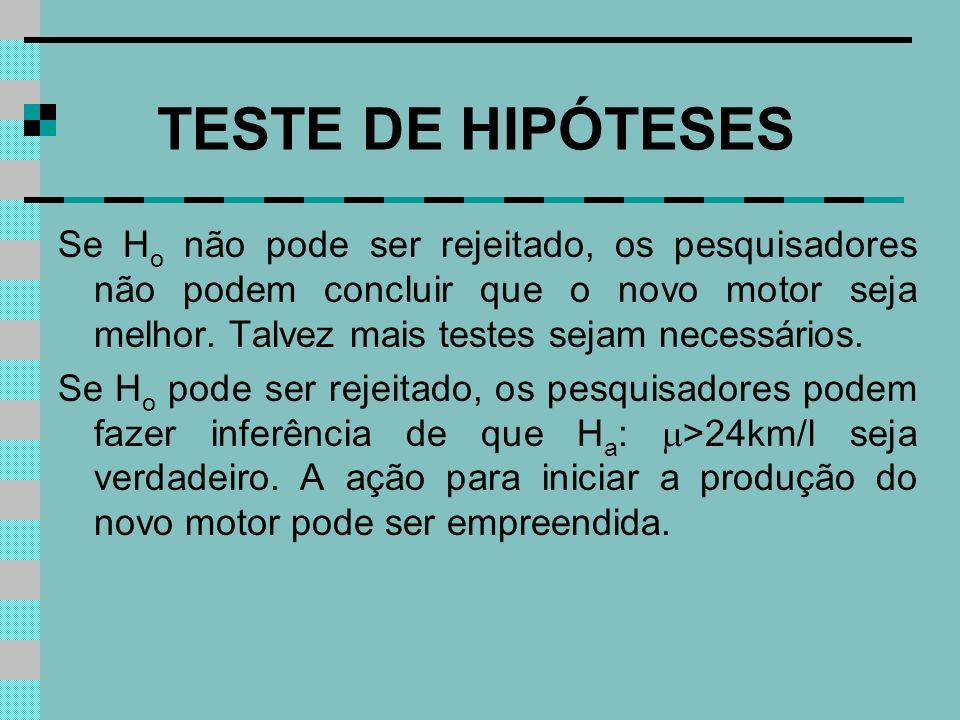 TESTE DE HIPÓTESES Se H o não pode ser rejeitado, os pesquisadores não podem concluir que o novo motor seja melhor.