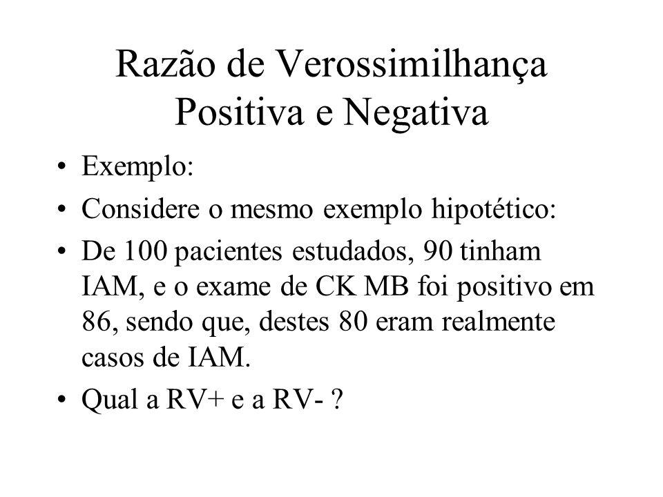Razão de Verossimilhança Positiva e Negativa Exemplo: Considere o mesmo exemplo hipotético: De 100 pacientes estudados, 90 tinham IAM, e o exame de CK