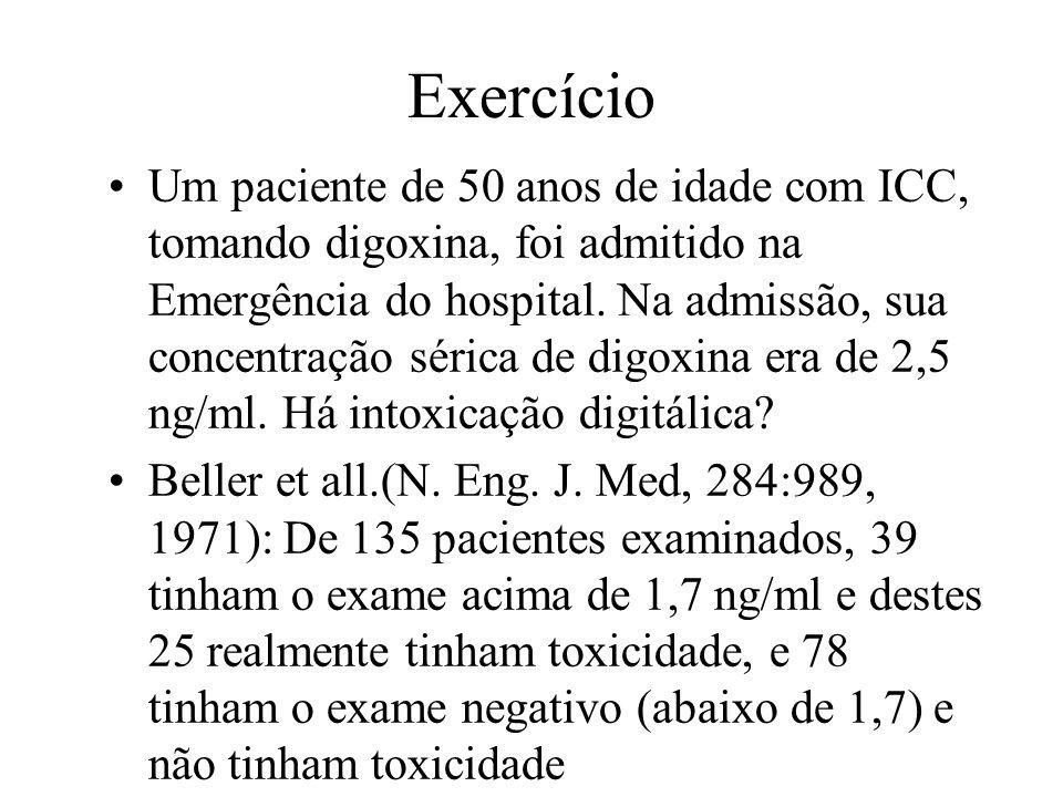 Exercício Um paciente de 50 anos de idade com ICC, tomando digoxina, foi admitido na Emergência do hospital. Na admissão, sua concentração sérica de d