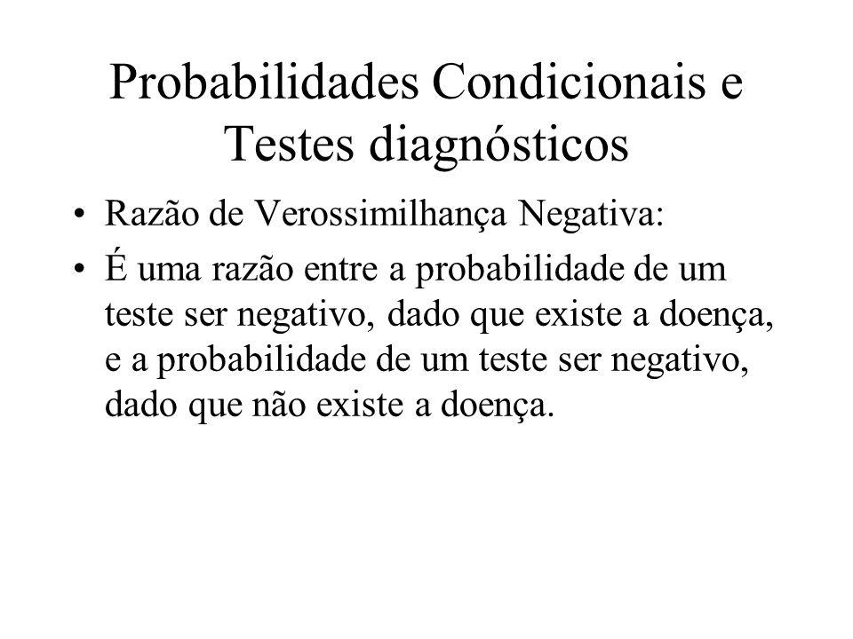 Probabilidades Condicionais e Testes diagnósticos Razão de Verossimilhança Negativa: É uma razão entre a probabilidade de um teste ser negativo, dado