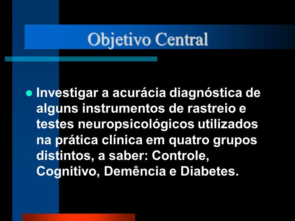 Objetivo Central Investigar a acurácia diagnóstica de alguns instrumentos de rastreio e testes neuropsicológicos utilizados na prática clínica em quat