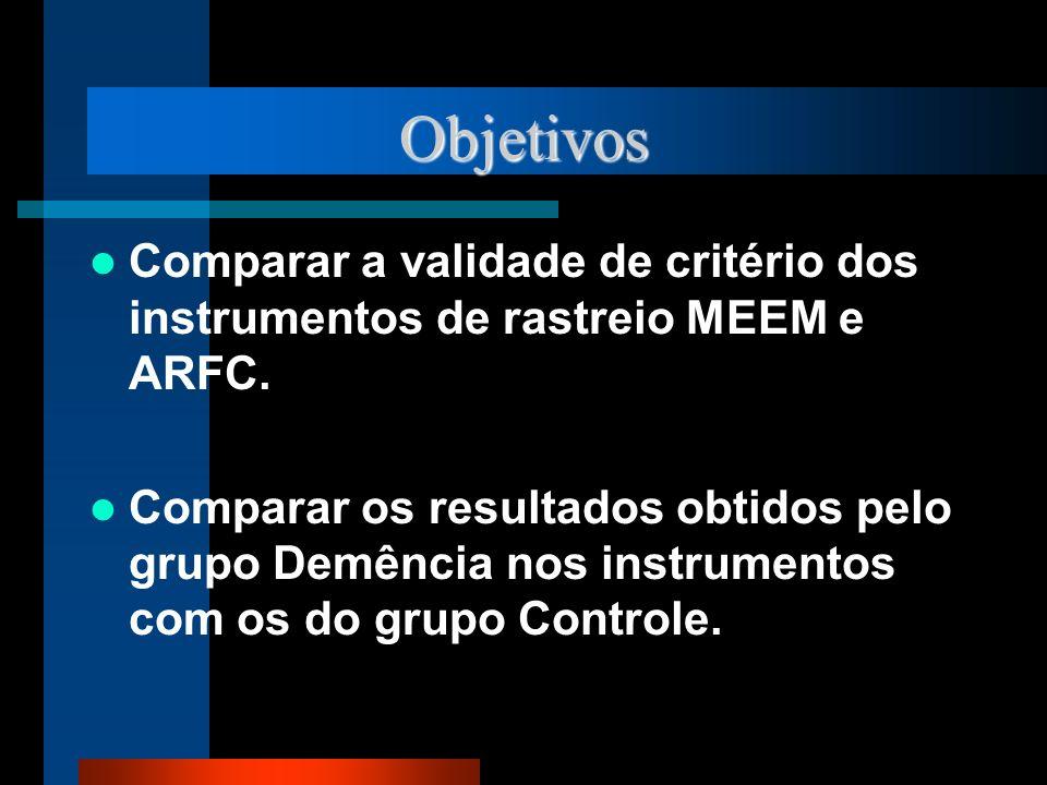 Objetivos Comparar a validade de critério dos instrumentos de rastreio MEEM e ARFC. Comparar os resultados obtidos pelo grupo Demência nos instrumento